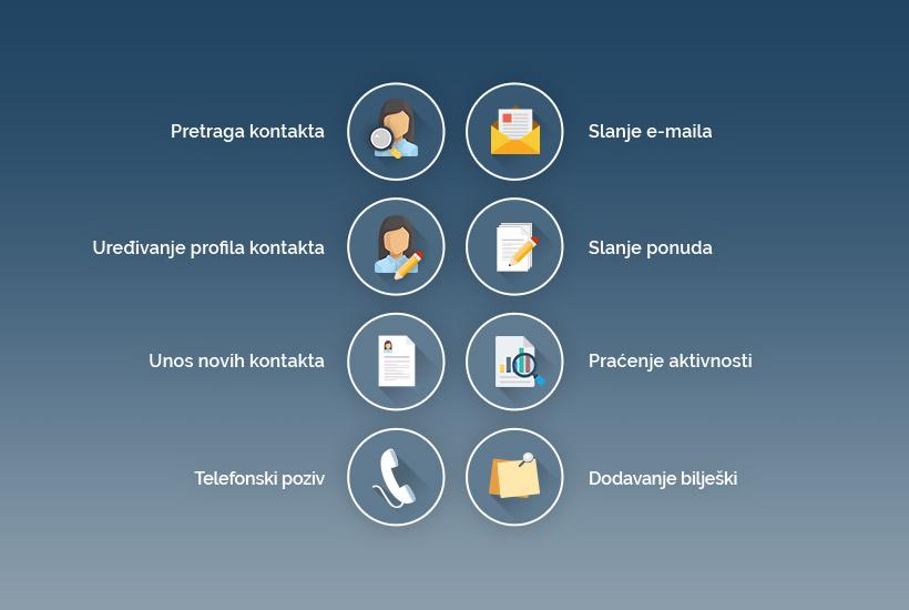Upravljanje kontaktima, mobilna aplikacija