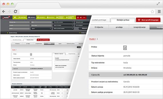 Kreiranje profila kupaca za nekretnine
